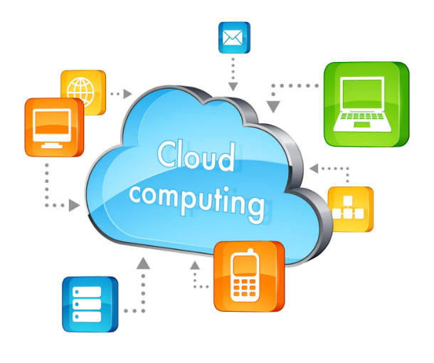 Improve Internal Processes with Cloud Computing