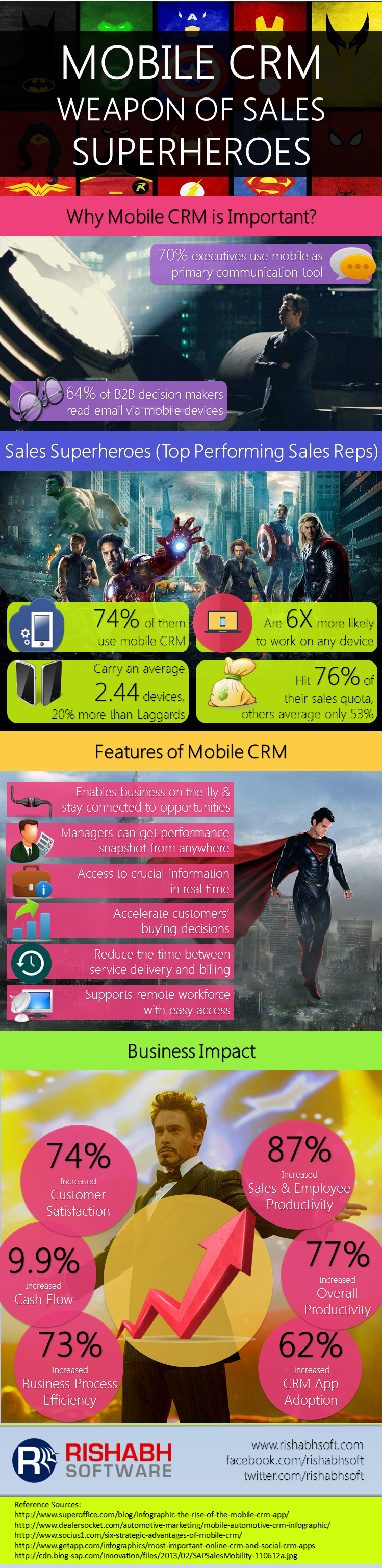 Mobile CRM - Weapon of Sales Superheroes