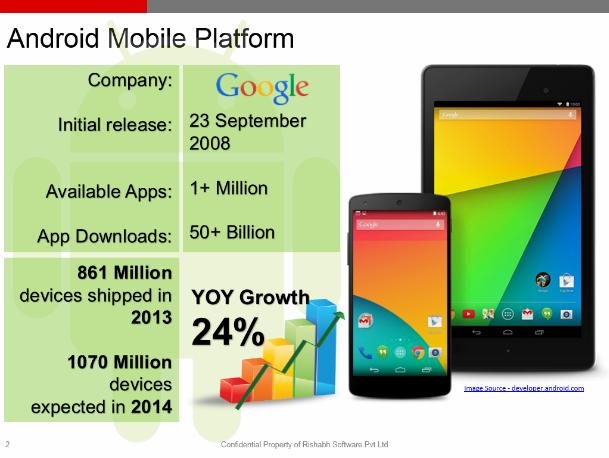Android Platform Stats