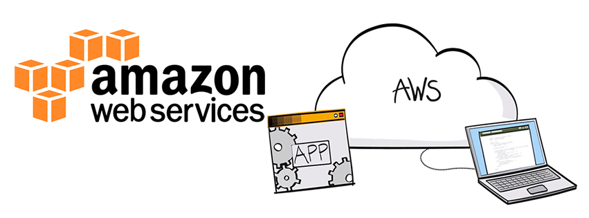 AWS Mobile SDK 2