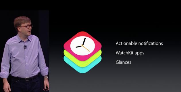 Apple WatchKit Announced