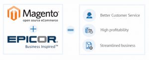 Application-Integration-Epicor-Magento