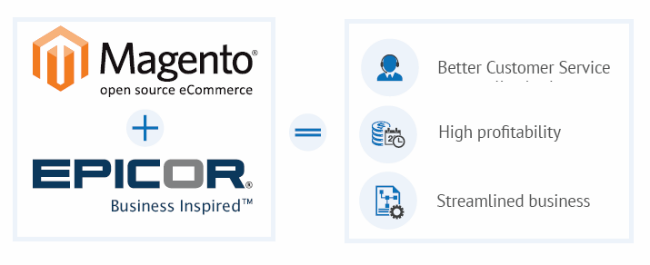 Application Integration – Epicor and Magento