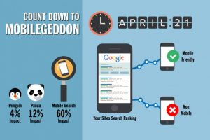 Google-Mobile-mobilegeddon