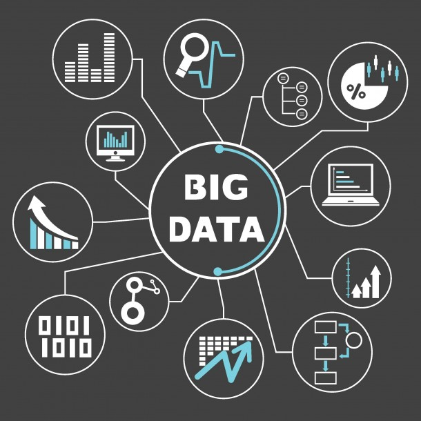 Big Data: The Management Revolution