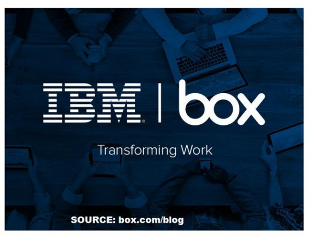 IBM – Box Partner