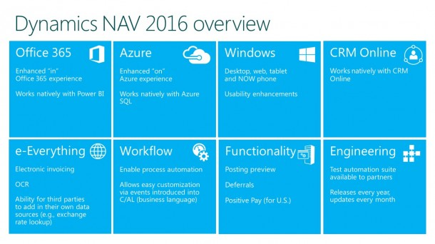 Dynamics NAV 2016 Overview