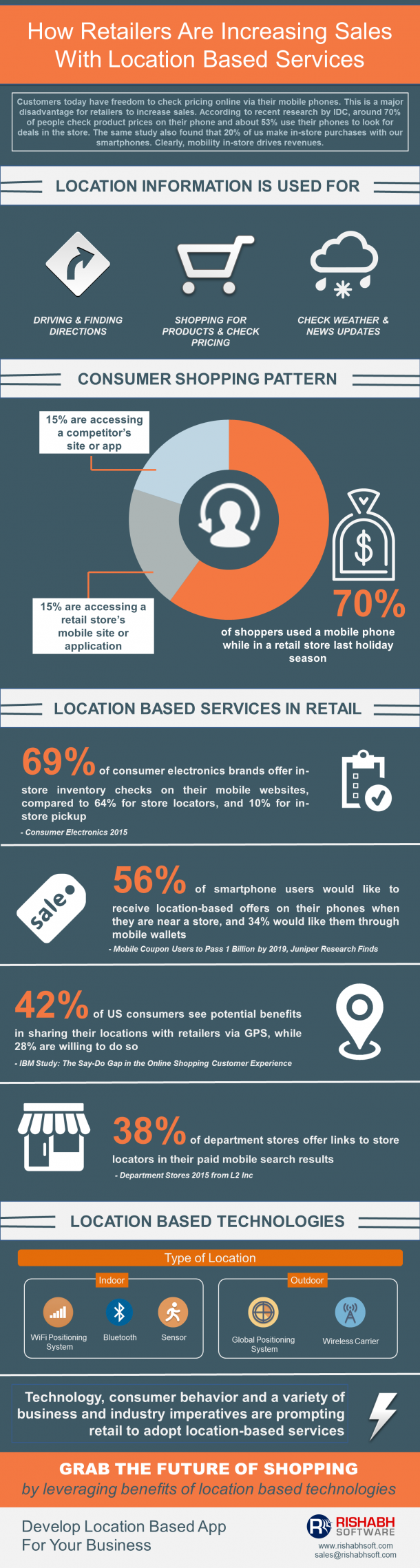 location based services advantages