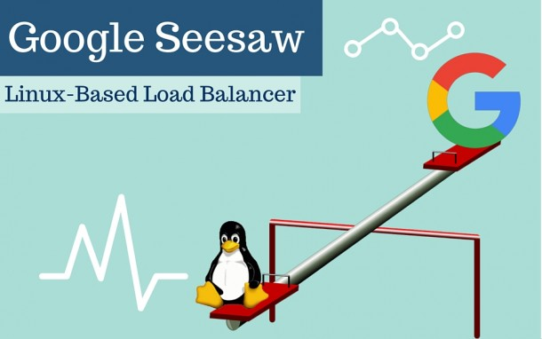 Network Load Balancing System – Seesaw