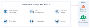 Investigation-Management-Software-Solution