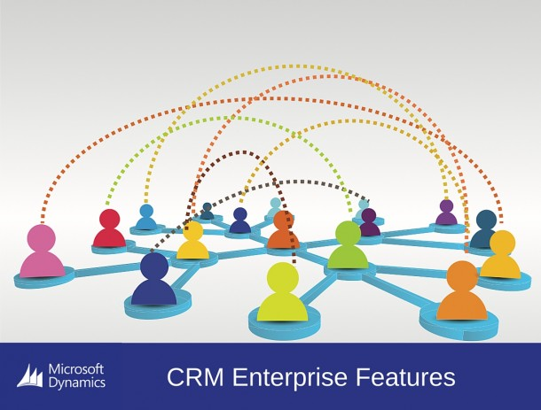 Microsoft Dynamics CRM 2016 New Features