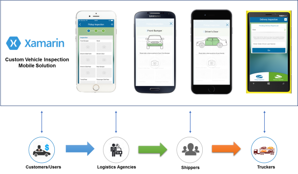 vehicle-inspection-mobile-app