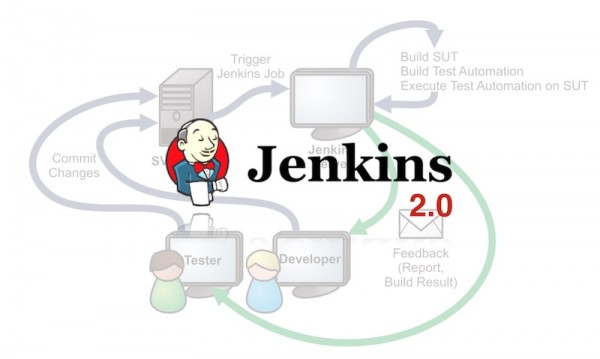 Jenkins 2.0 to ease automation