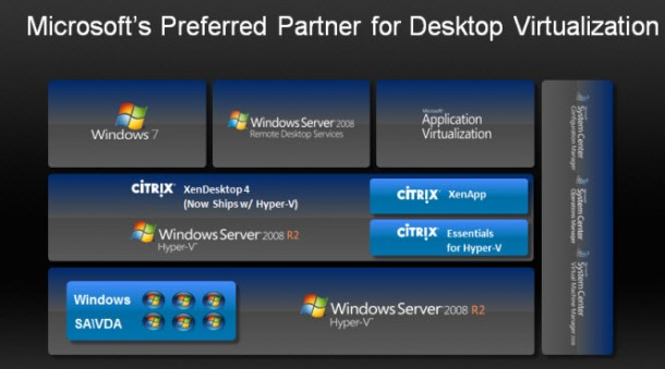 Microsoft Shuttering Azure Remoteapp And Turns To Citrix
