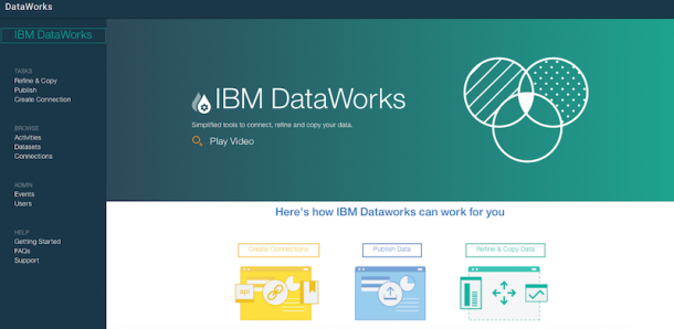 IBM Launches New Project DataWorks