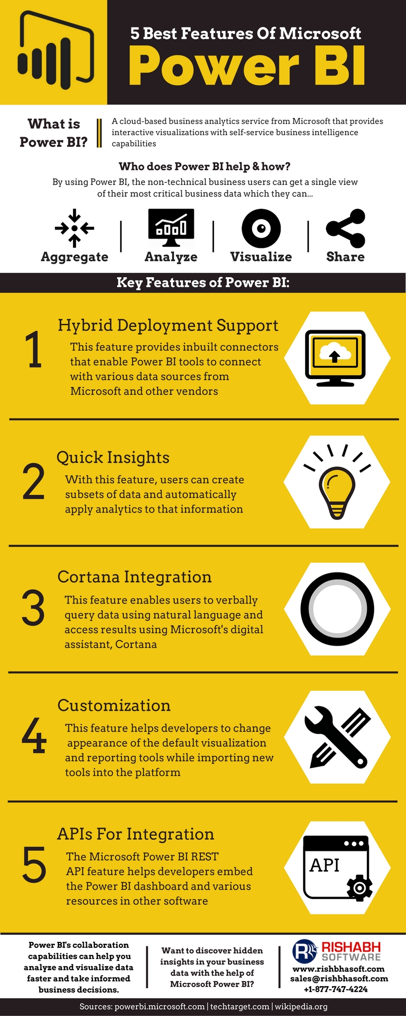 Features of Microsoft Power BI