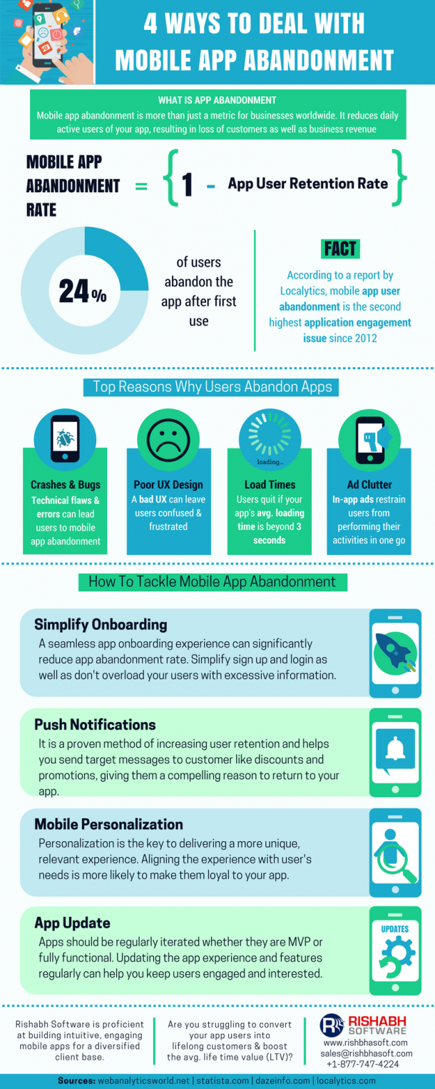 Tips To Reduce Mobile App Abandonment Rate