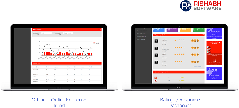 Customer Rating & Feedback Management Solution