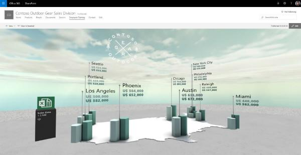 SharePoint Spaces for Mixed Reality by Microsoft