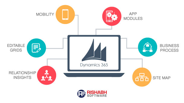 Dynamics 365 App Benefits for Phones and Tablets