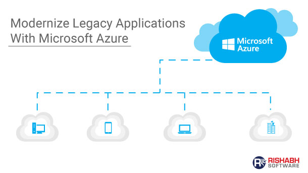 Migrating Legacy Applications to Azure Cloud