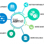 v1Features-of-ASP.NET-Core