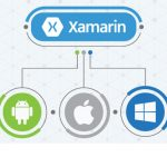 Advantages-of-Xamarin-Forms