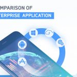 Enterprise-Application-Platform
