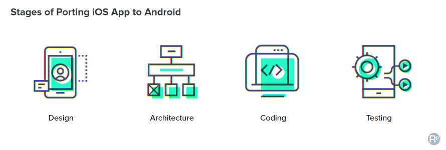 Stages for Converting iOS App to Android App