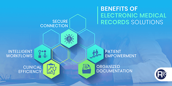 Benefits of EMR Solution