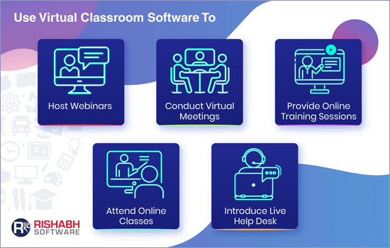 Virtual-Classroom-Software-Uses