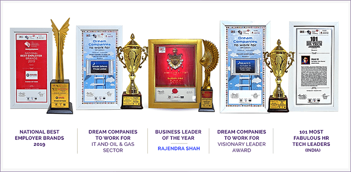 Awards Won At WHRDC 2020