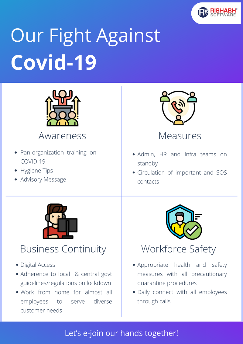 COVID-19 Outbreak Update - Rishabh Software
