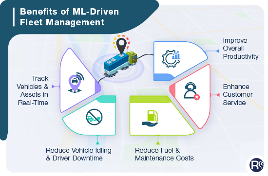 Benefits of ML-Driven Fleet Management