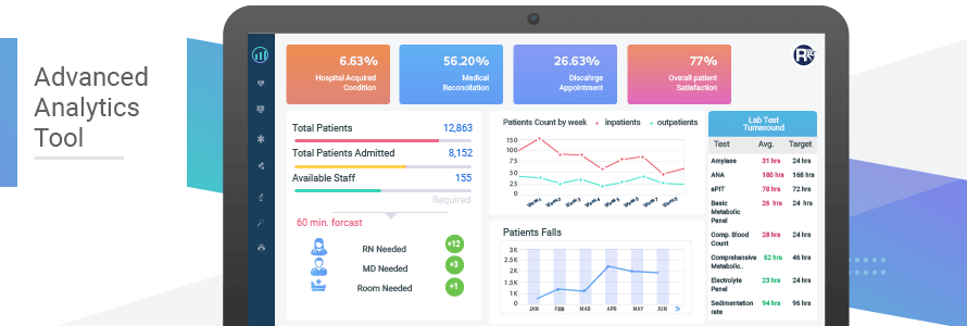EHR Deep Learning Advanced Analytics Tool