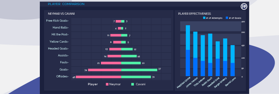Sports Analytics Software Player Comparison Dashboard