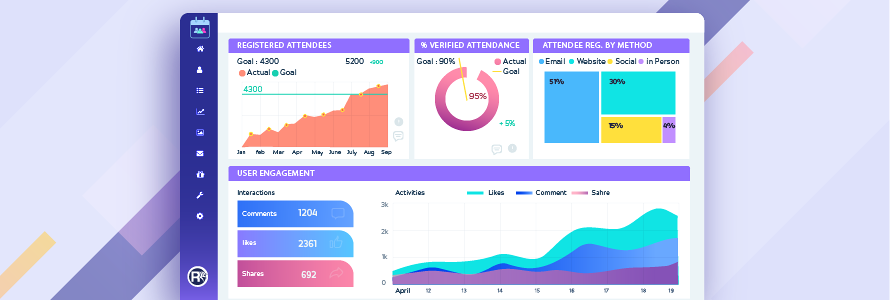 Real Time Analytics To Measure Event Performance