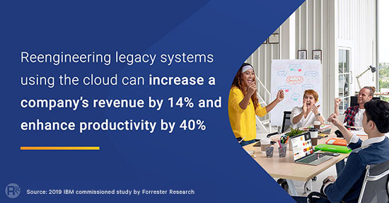 Reengineering Legacy Software on Cloud - Performance & Revenue Stats