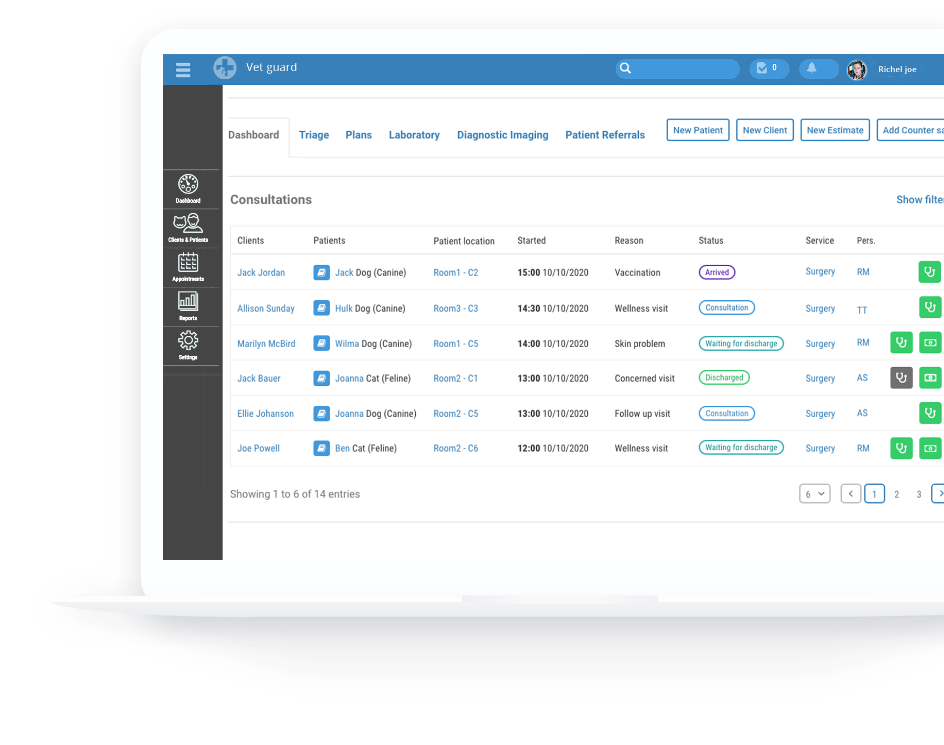 Dashboard for Veterinary Practice Management Software