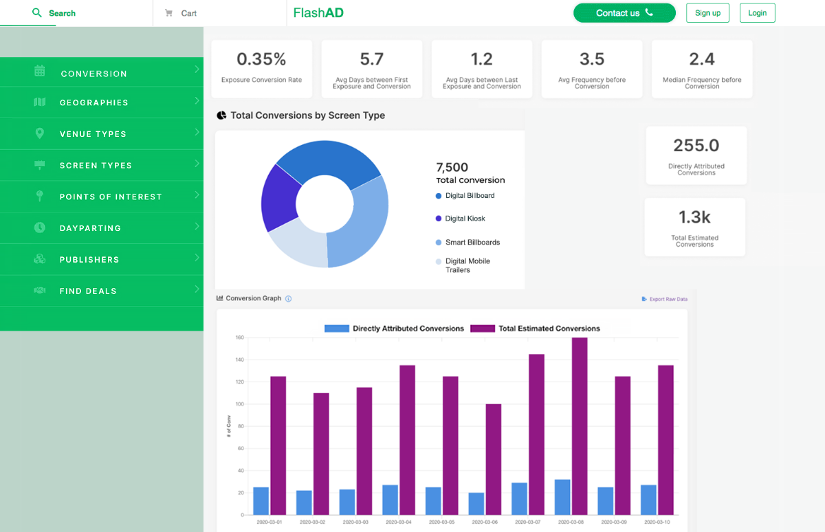 Digital Ad Inventory Management software solution - project snapshot