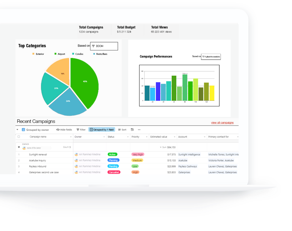 Digital Advertising Inventory & Booking Management System - Solution section