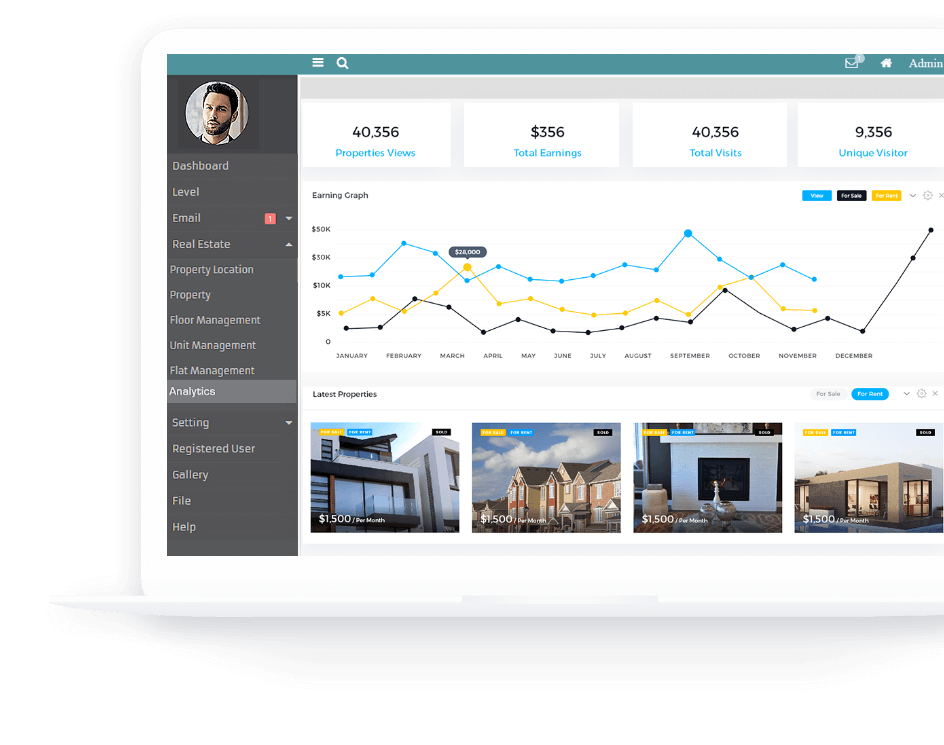 Property Portal Developed using Cloud - Analytics Dashboard