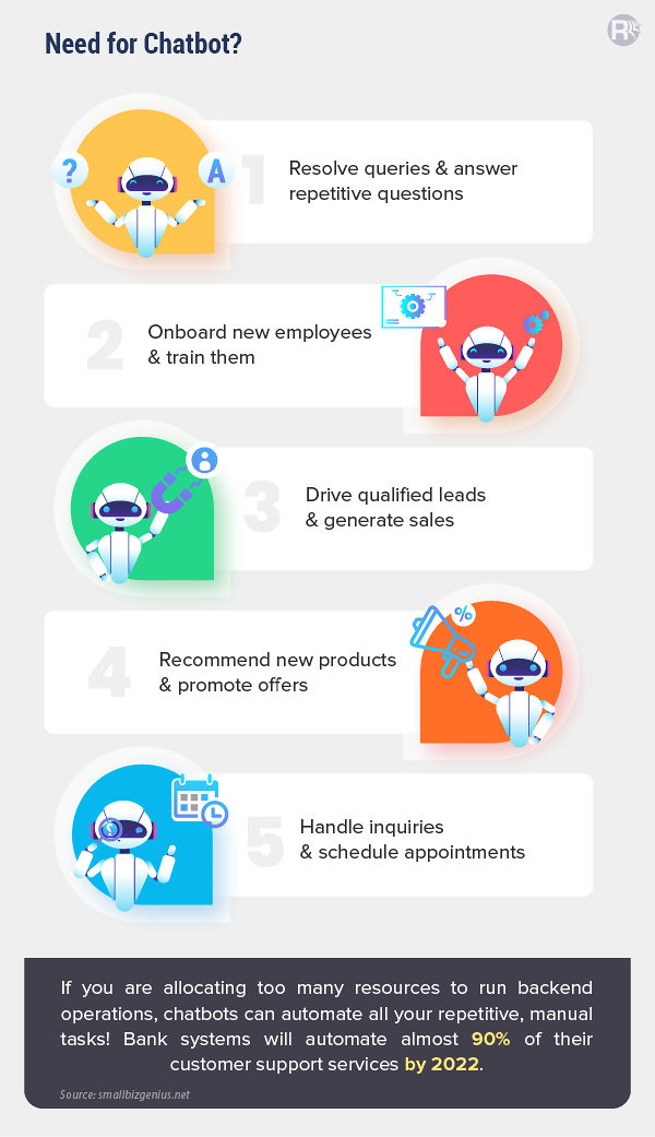 why are chatbots essential for enterprises