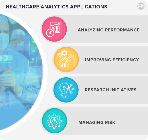 Healthcare Analytics Applications