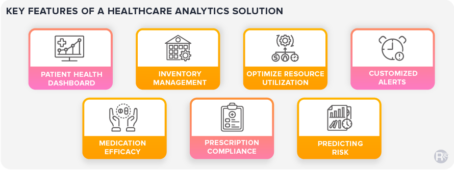 Healthcare Analytics Solution Features