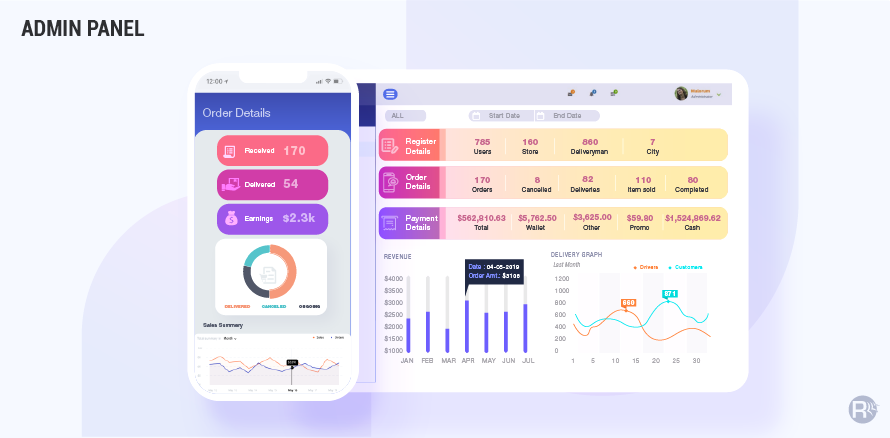 On-Demand App- Admin Panel Features