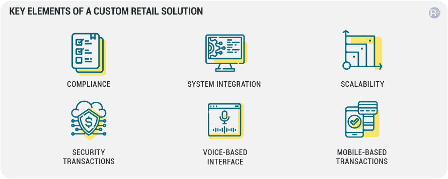 Key elements of custom contactless retail solution