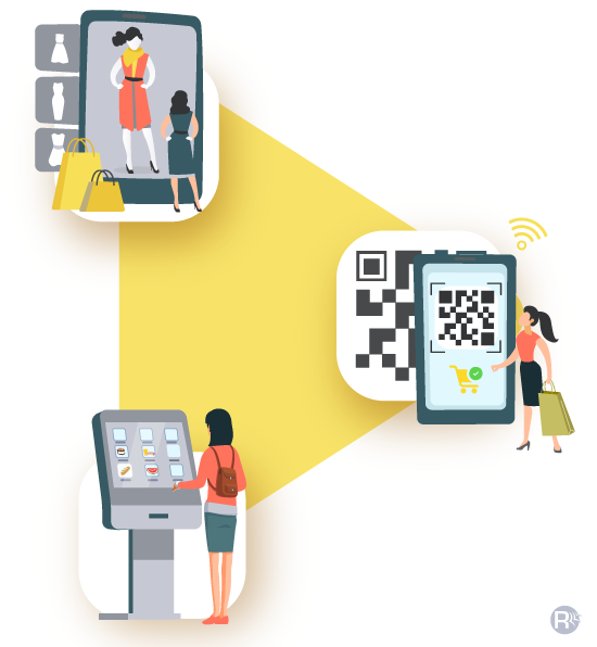 Types of touchless retail solutions