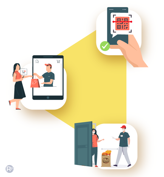 Types of contactless retail solutions